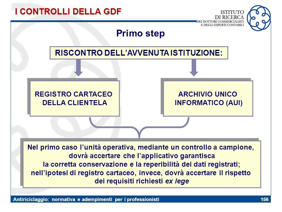 Primo step I CONTROLLI DELLA GDF RISCONTRO DELL'AVVENUTA ISTITUZIONE: