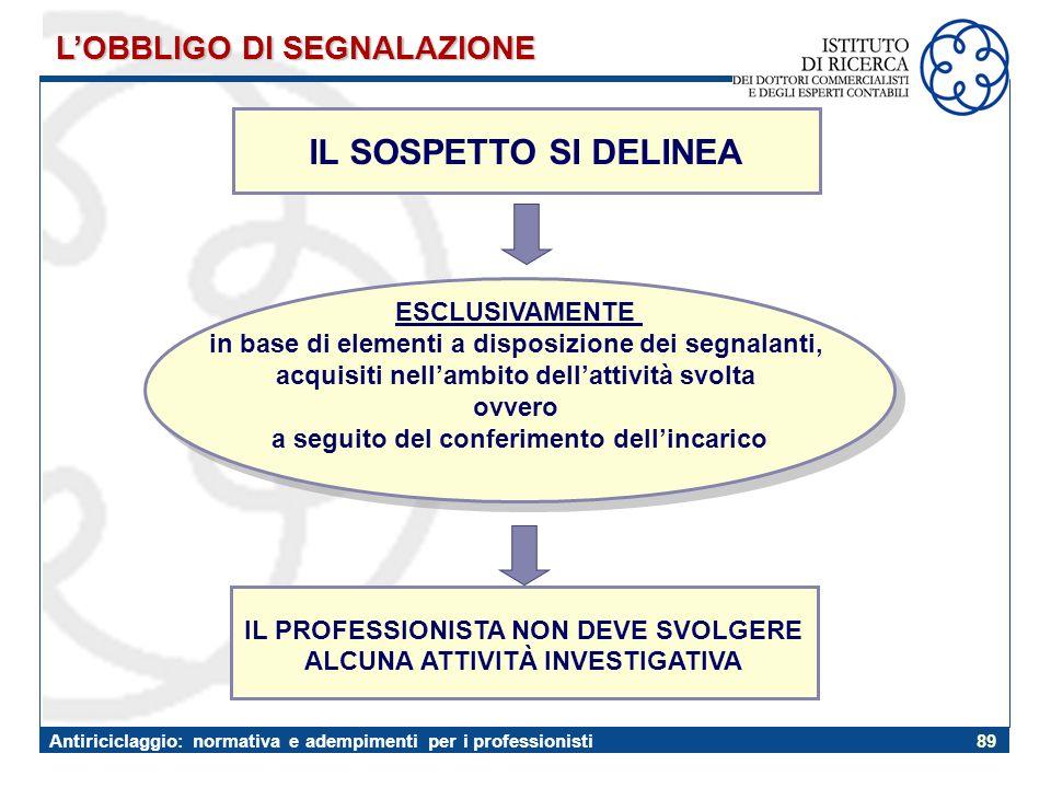 IL SOSPETTO SI DELINEA L'OBBLIGO DI SEGNALAZIONE ESCLUSIVAMENTE