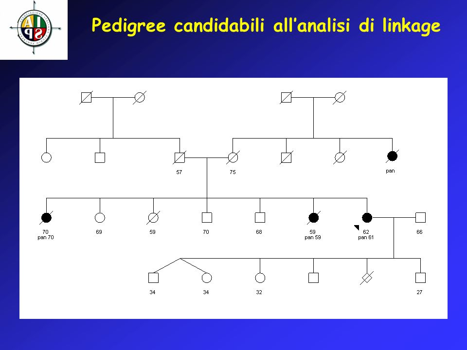 Pedigree candidabili all'analisi di linkage
