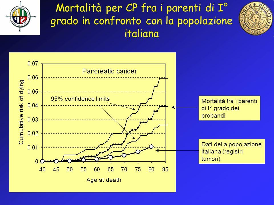 Mortalità per CP fra i parenti di I° grado in confronto con la popolazione italiana