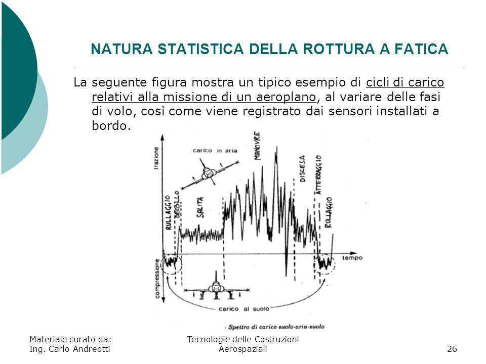 NATURA STATISTICA DELLA ROTTURA A FATICA