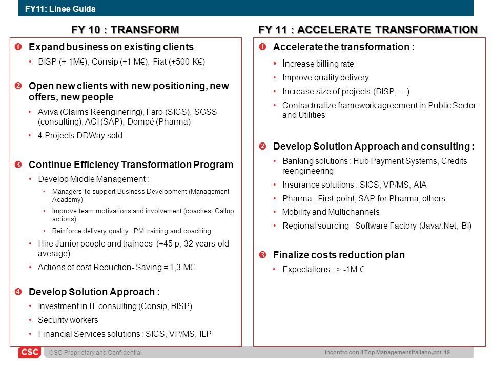 FY 11 : ACCELERATE TRANSFORMATION