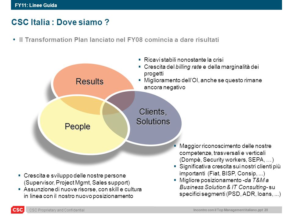 CSC Italia : Dove siamo Results Clients, Solutions People