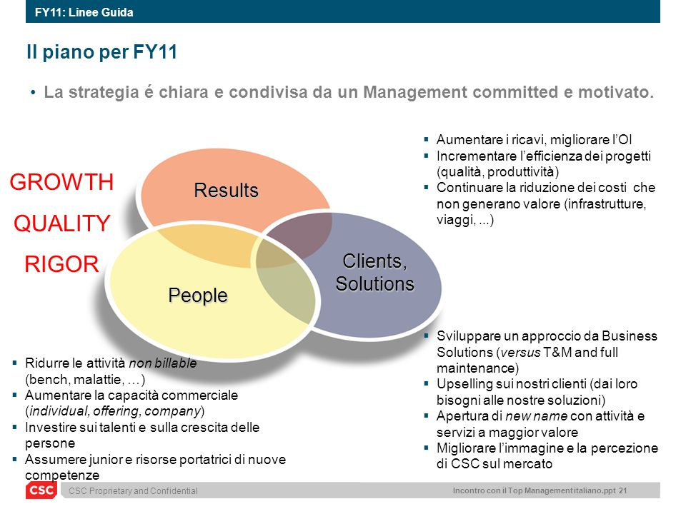 GROWTHQUALITY RIGOR Il piano per FY11 Results Clients, Solutions