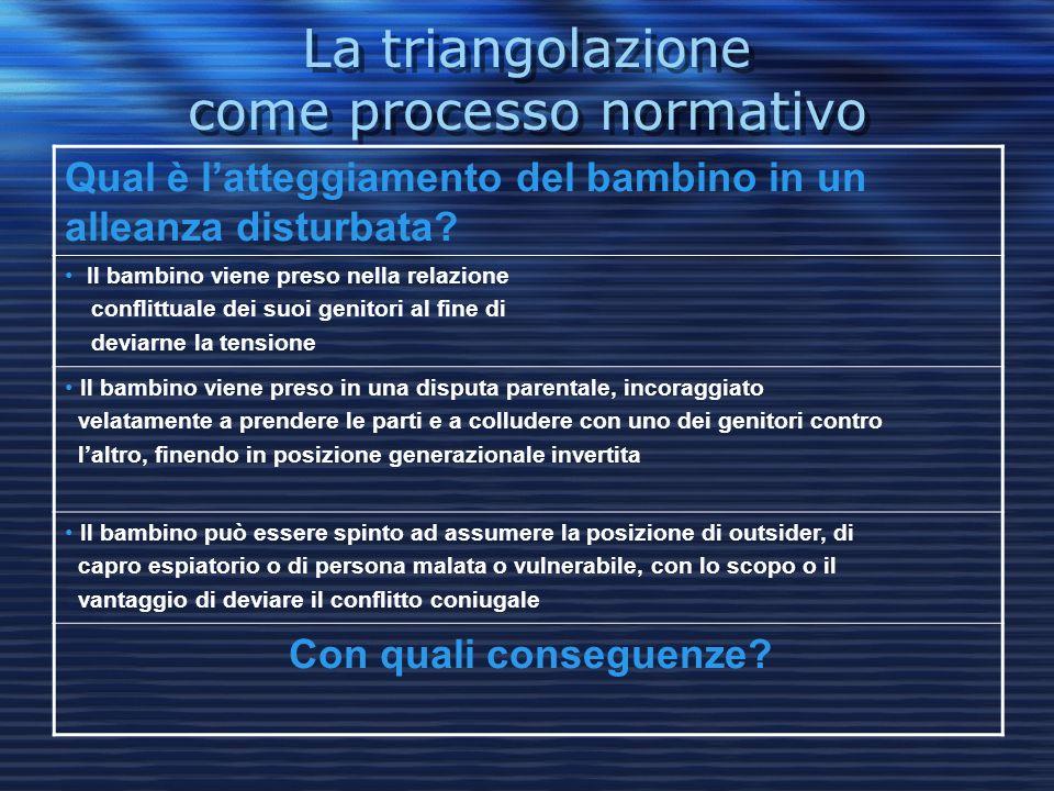 La triangolazione come processo normativo
