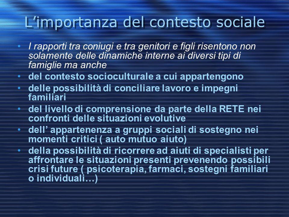 L'importanza del contesto sociale