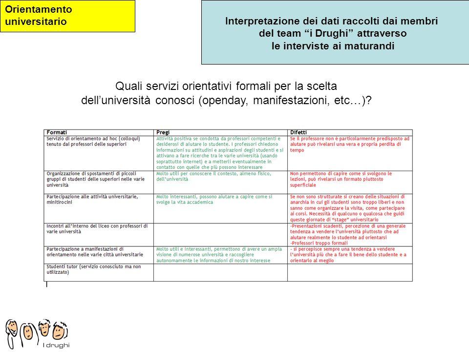 Quali servizi orientativi formali per la scelta
