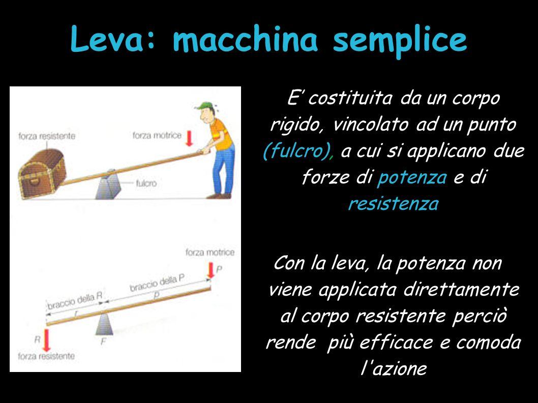 Leva: macchina semplice