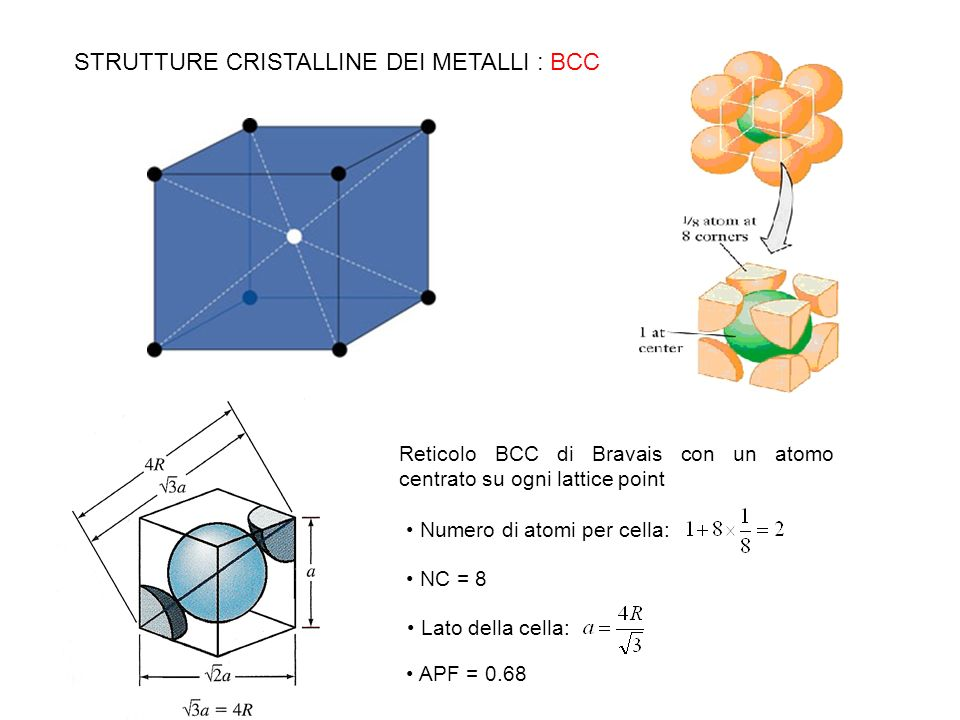 STRUTTURE CRISTALLINE DEI METALLI : BCC