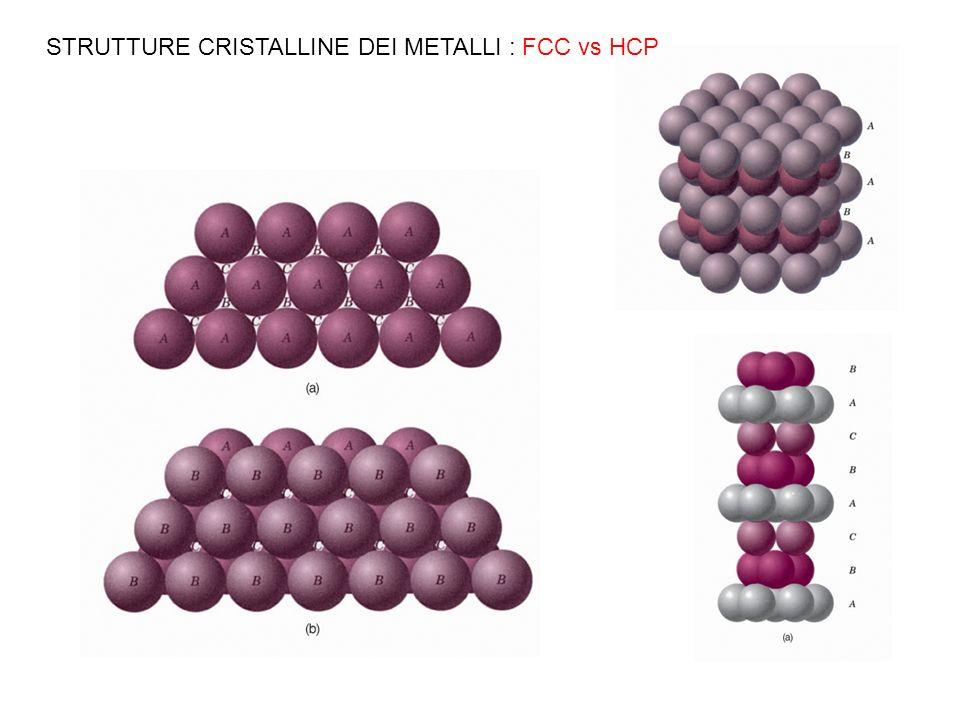 STRUTTURE CRISTALLINE DEI METALLI : FCC vs HCP
