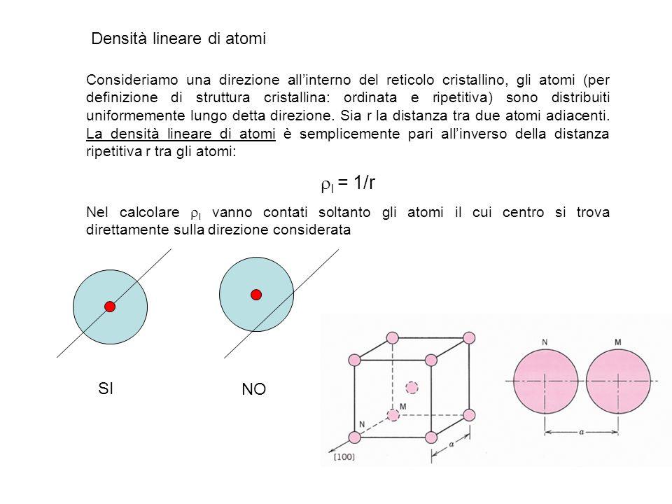 rl = 1/r Densità lineare di atomi SI NO