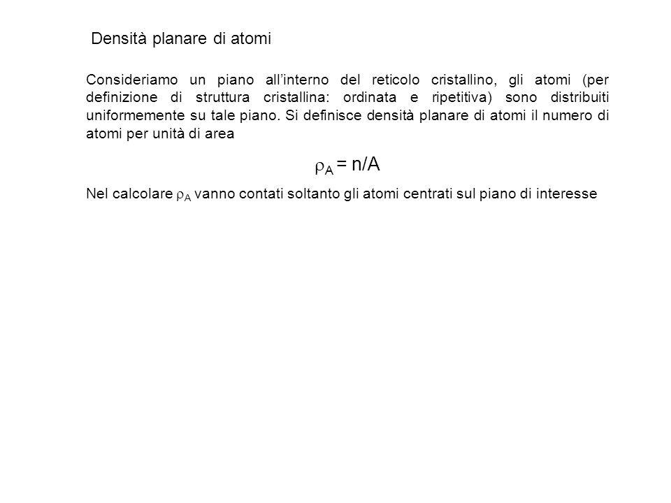 rA = n/A Densità planare di atomi