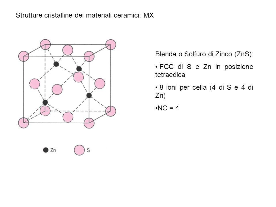 Strutture cristalline dei materiali ceramici: MX