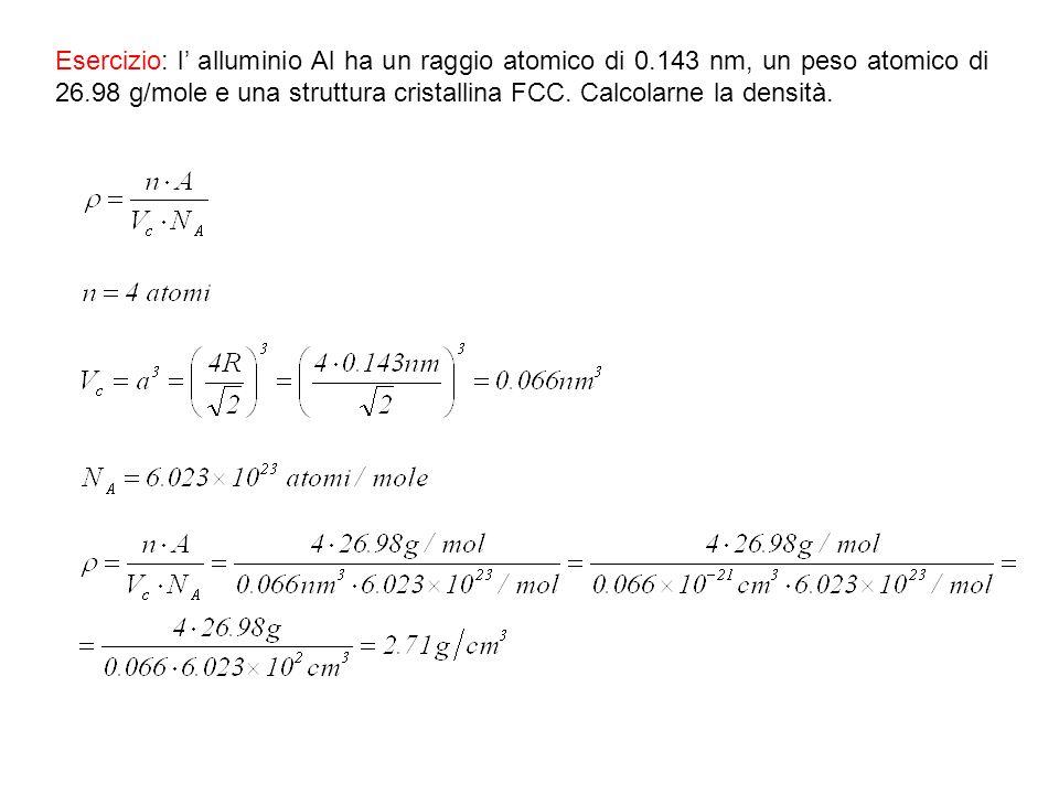Esercizio: l' alluminio Al ha un raggio atomico di 0