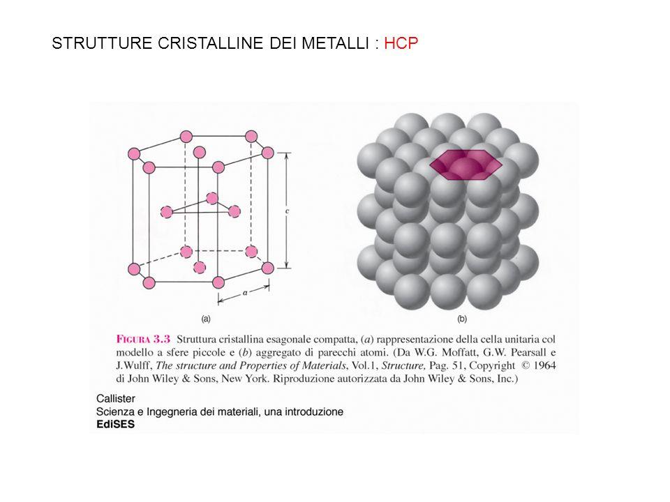 STRUTTURE CRISTALLINE DEI METALLI : HCP
