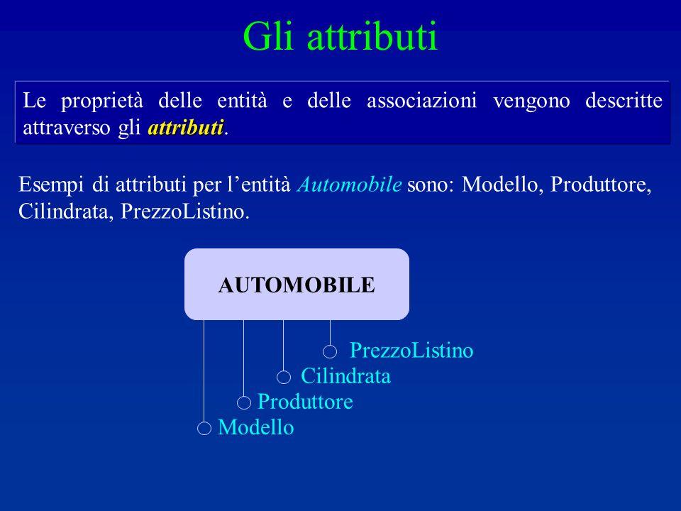 Gli attributi Le proprietà delle entità e delle associazioni vengono descritte attraverso gli attributi.