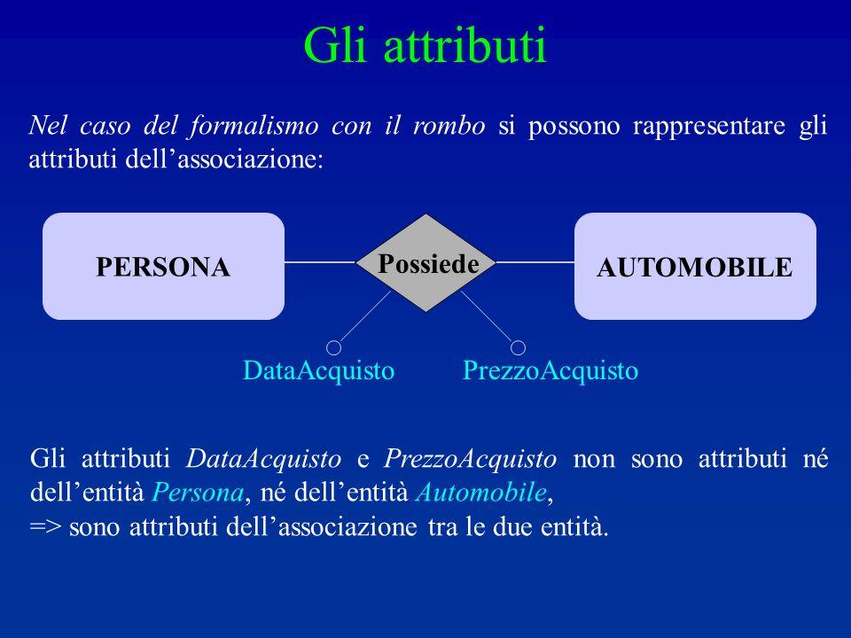 Gli attributi Nel caso del formalismo con il rombo si possono rappresentare gli attributi dell'associazione: