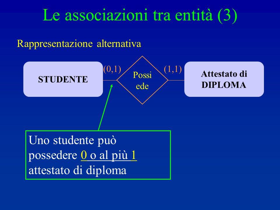 Le associazioni tra entità (3)