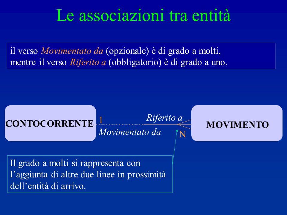 Le associazioni tra entità