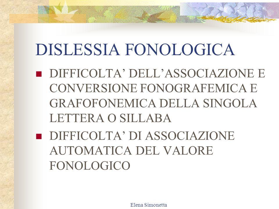 DISLESSIA FONOLOGICA DIFFICOLTA' DELL'ASSOCIAZIONE E CONVERSIONE FONOGRAFEMICA E GRAFOFONEMICA DELLA SINGOLA LETTERA O SILLABA.