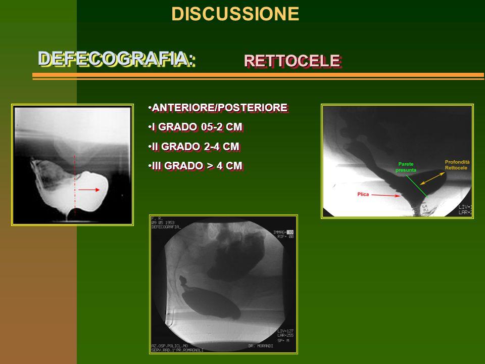 DISCUSSIONE DEFECOGRAFIA: RETTOCELE ANTERIORE/POSTERIORE