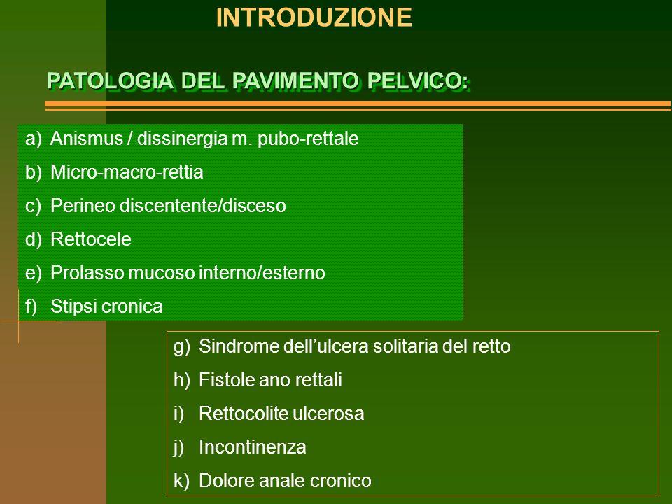 INTRODUZIONE PATOLOGIA DEL PAVIMENTO PELVICO: