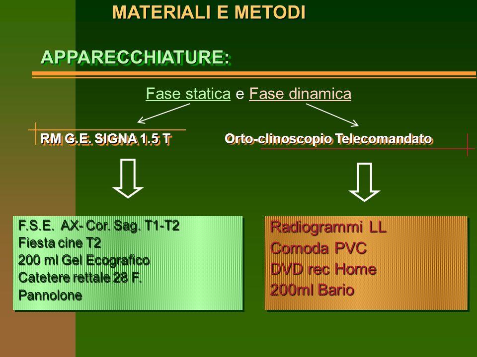 MATERIALI E METODI APPARECCHIATURE: Fase statica e Fase dinamica