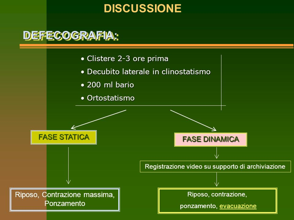DISCUSSIONE DEFECOGRAFIA: Clistere 2-3 ore prima