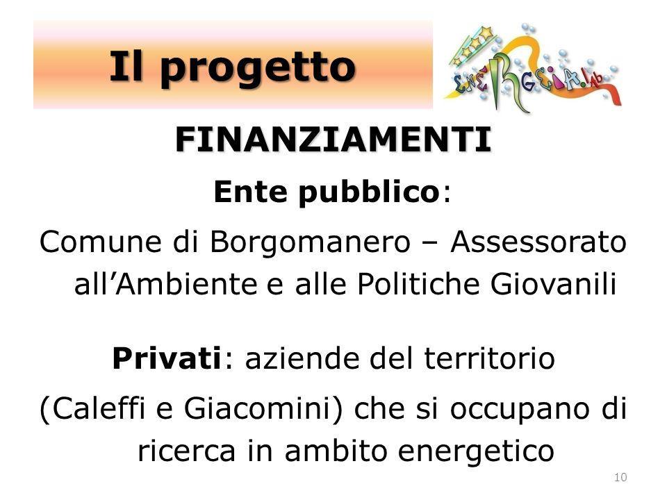 Il progetto FINANZIAMENTI Ente pubblico:
