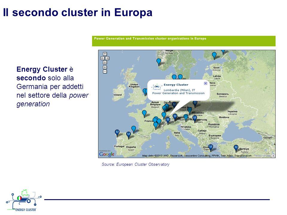 Il secondo cluster in Europa