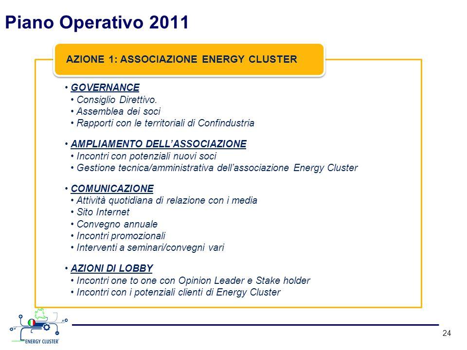 Piano Operativo 2011 AZIONE 1: ASSOCIAZIONE ENERGY CLUSTER GOVERNANCE