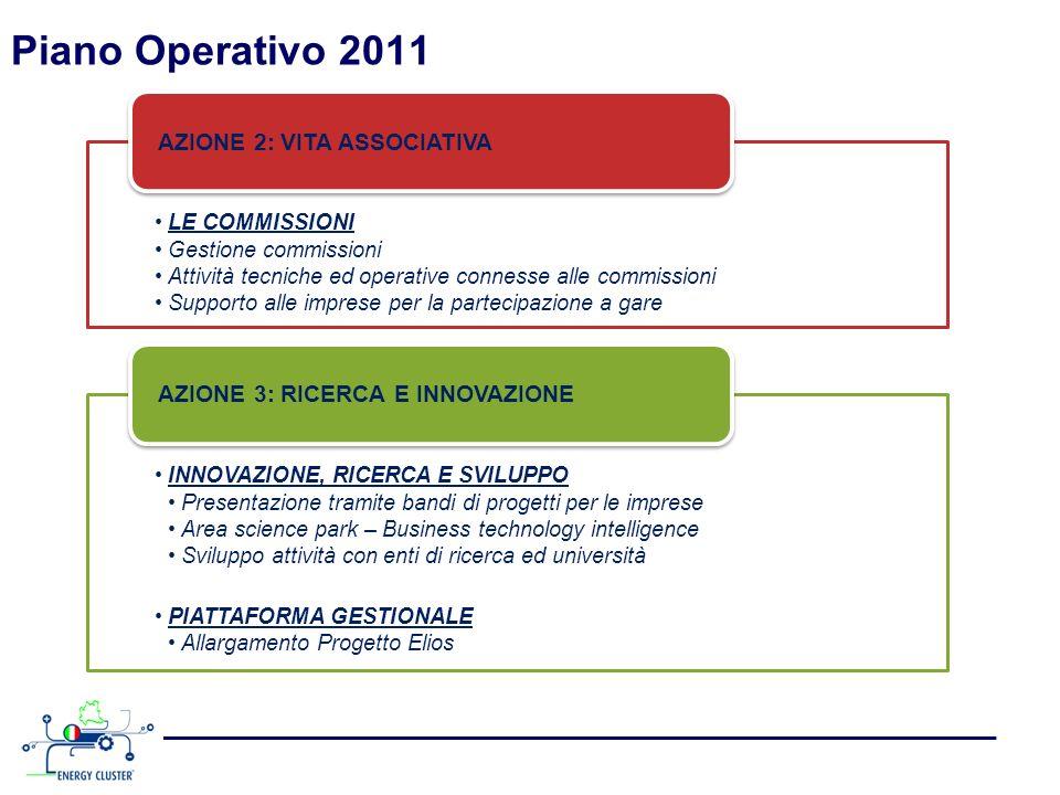 Piano Operativo 2011 AZIONE 3: RICERCA E INNOVAZIONE