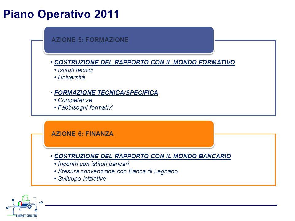 Piano Operativo 2011 AZIONE 5: FORMAZIONE AZIONE 6: FINANZA