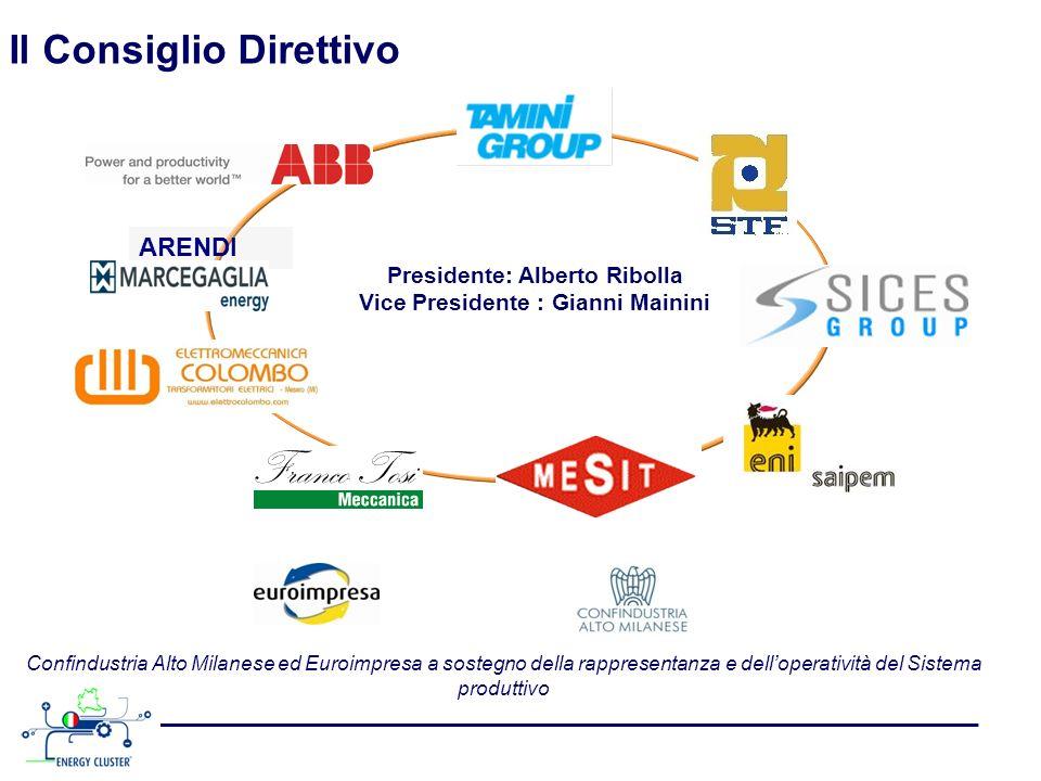 Il Consiglio Direttivo