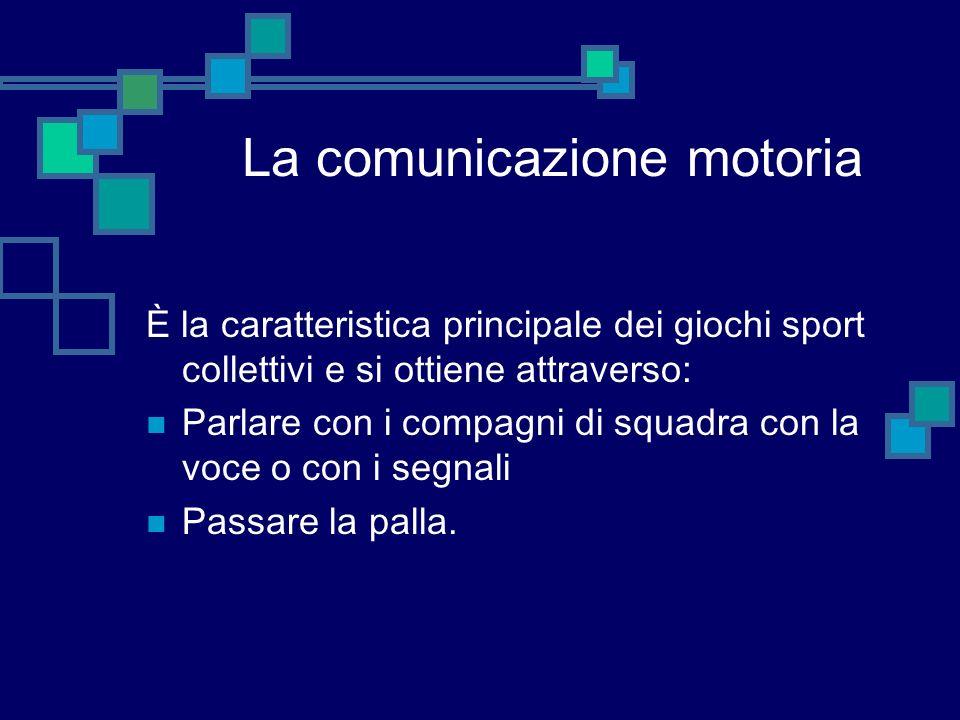 La comunicazione motoria