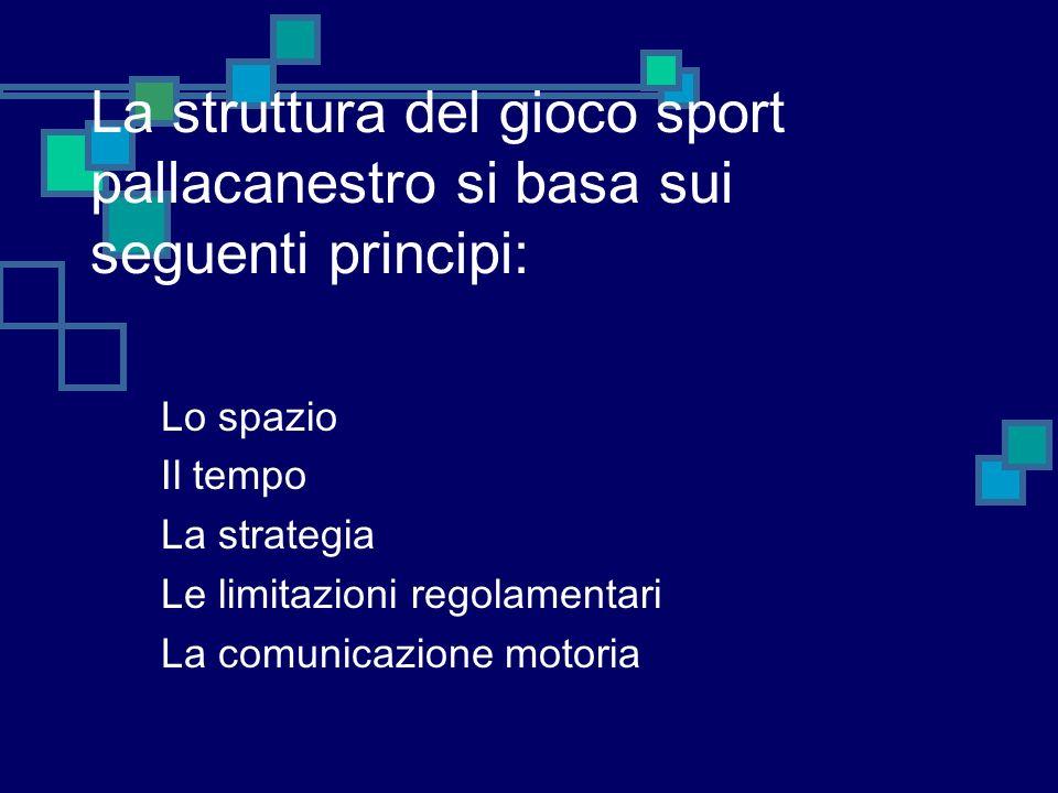 La struttura del gioco sport pallacanestro si basa sui seguenti principi: