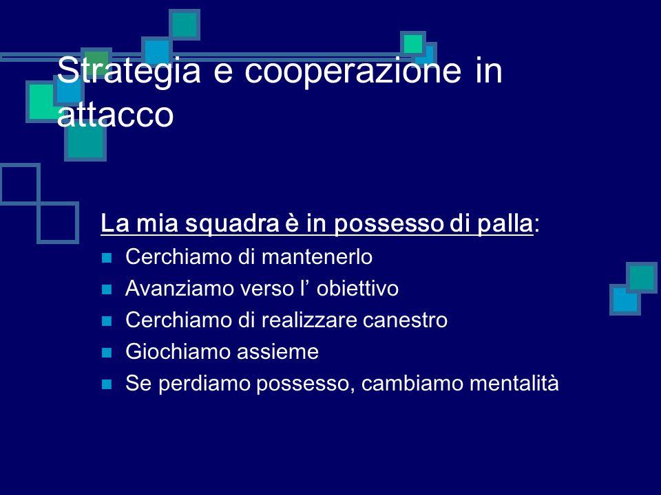 Strategia e cooperazione in attacco