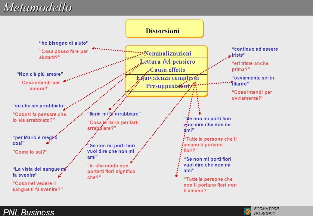Metamodello Cancellazioni Generalizzazioni Cancellazioni semplici
