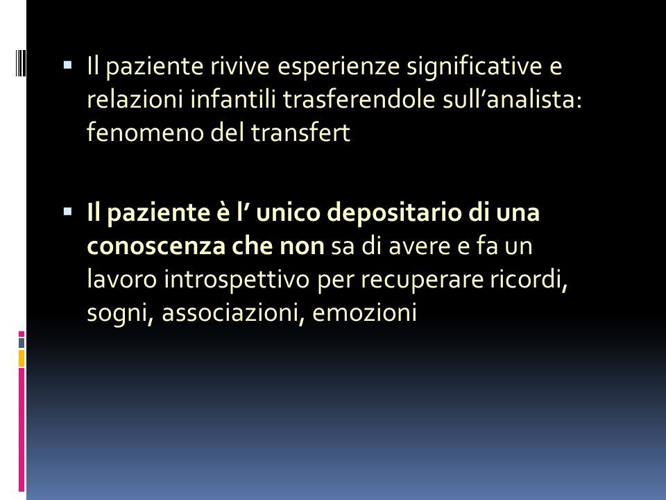 Il paziente rivive esperienze significative e relazioni infantili trasferendole sull'analista: fenomeno del transfert