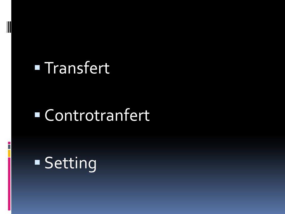 Transfert Controtranfert Setting