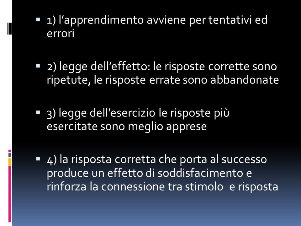 1) l'apprendimento avviene per tentativi ed errori