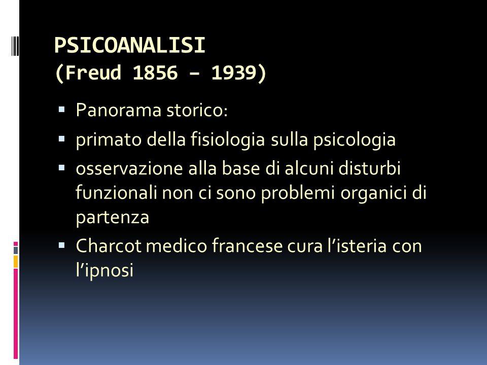 PSICOANALISI (Freud 1856 – 1939)