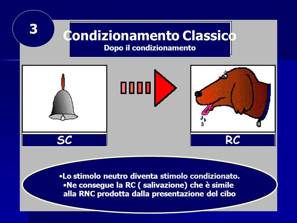 3 Condizionamento Classico