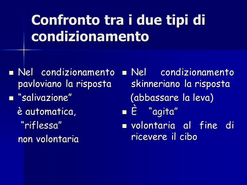 Confronto tra i due tipi di condizionamento