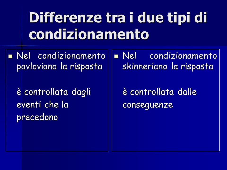 Differenze tra i due tipi di condizionamento