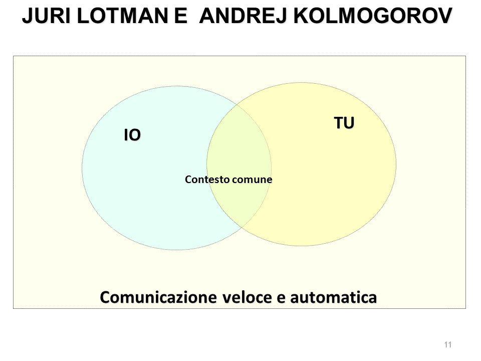 JURI LOTMAN E ANDREJ KOLMOGOROV Comunicazione veloce e automatica