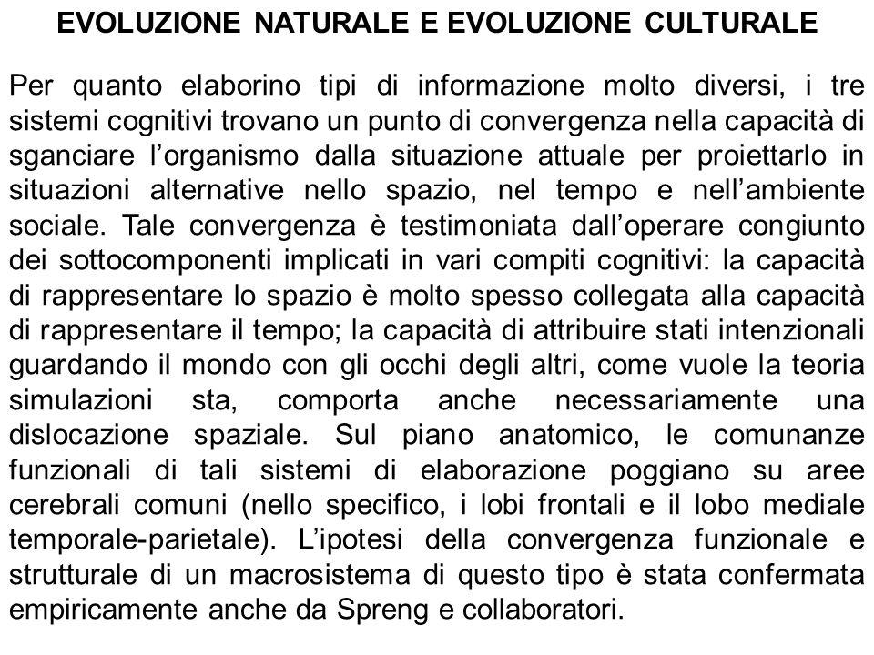 EVOLUZIONE NATURALE E EVOLUZIONE CULTURALE