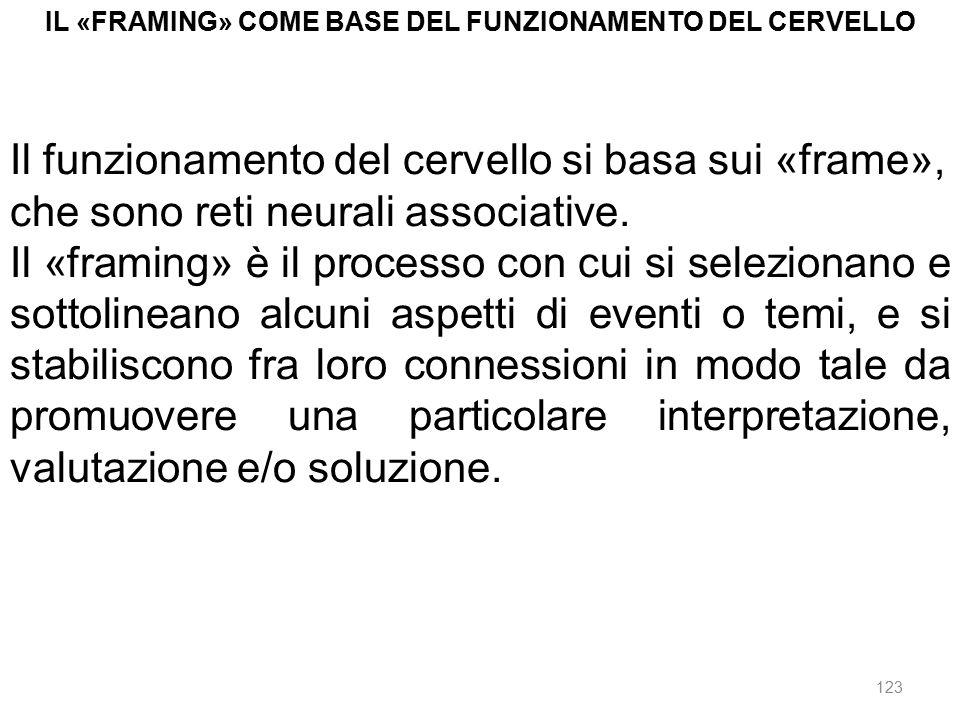 IL «FRAMING» COME BASE DEL FUNZIONAMENTO DEL CERVELLO
