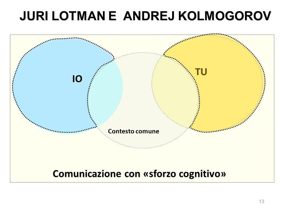 JURI LOTMAN E ANDREJ KOLMOGOROV Comunicazione con «sforzo cognitivo»