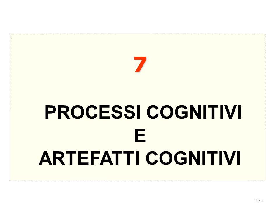 7 PROCESSI COGNITIVI E ARTEFATTI COGNITIVI